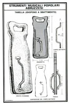 Tabella - Strumento popolare abruzzese - Disegno di Vito Giovannelli