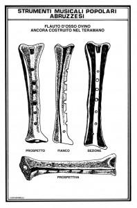 Flauto d'osso ovino. Disegno di Vito Giovannelli